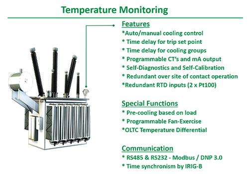 online temperature monitoring