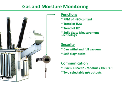 online gas and moisture monitoring