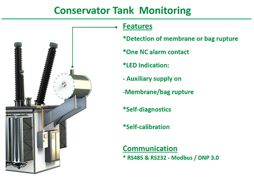online conservator tank monitoring