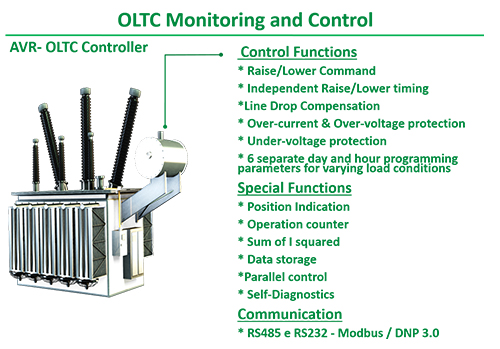online oltc monitoring and control